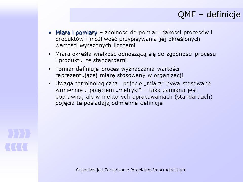Organizacja i Zarządzanie Projektem Informatycznym QMF – definicje Miara i pomiary Miara i pomiary – zdolność do pomiaru jakości procesów i produktów