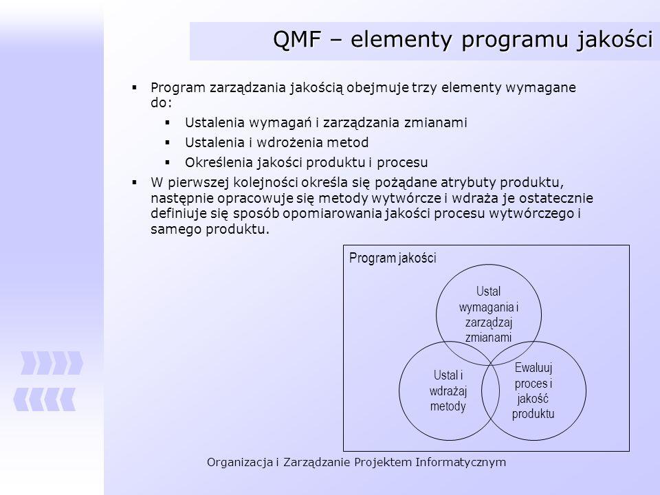 Organizacja i Zarządzanie Projektem Informatycznym QMF – elementy programu jakości Program zarządzania jakością obejmuje trzy elementy wymagane do: Us