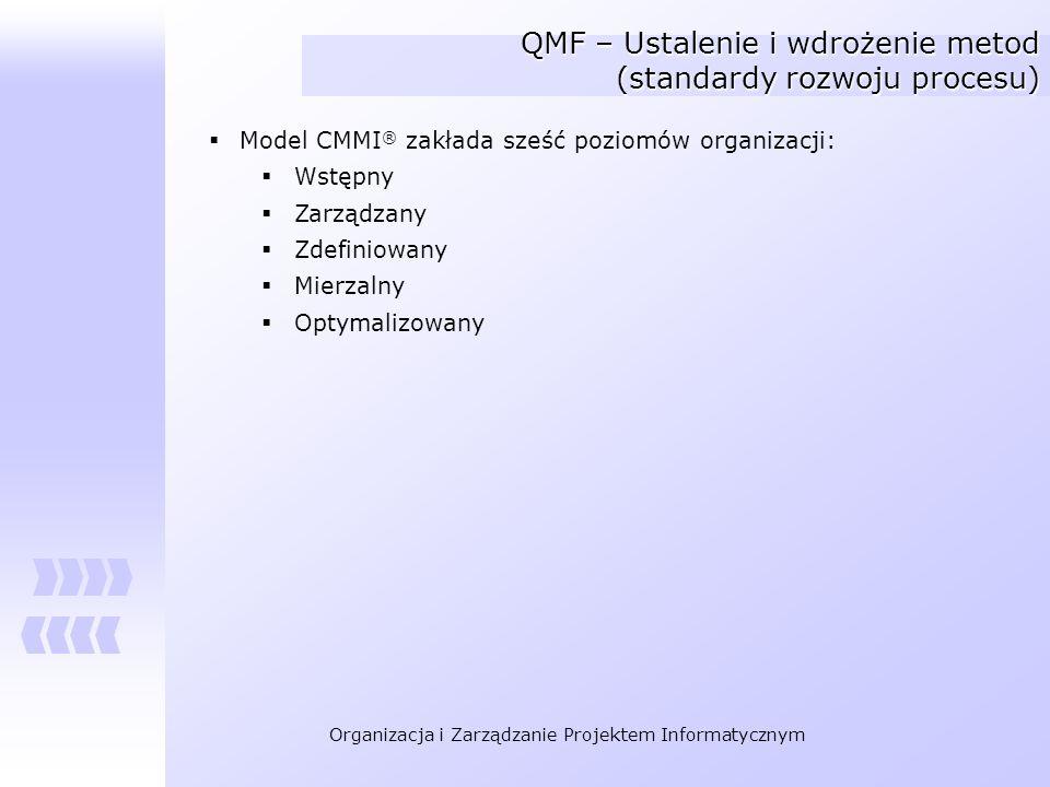 Organizacja i Zarządzanie Projektem Informatycznym QMF – Ustalenie i wdrożenie metod (standardy rozwoju procesu) Model CMMI ® zakłada sześć poziomów o