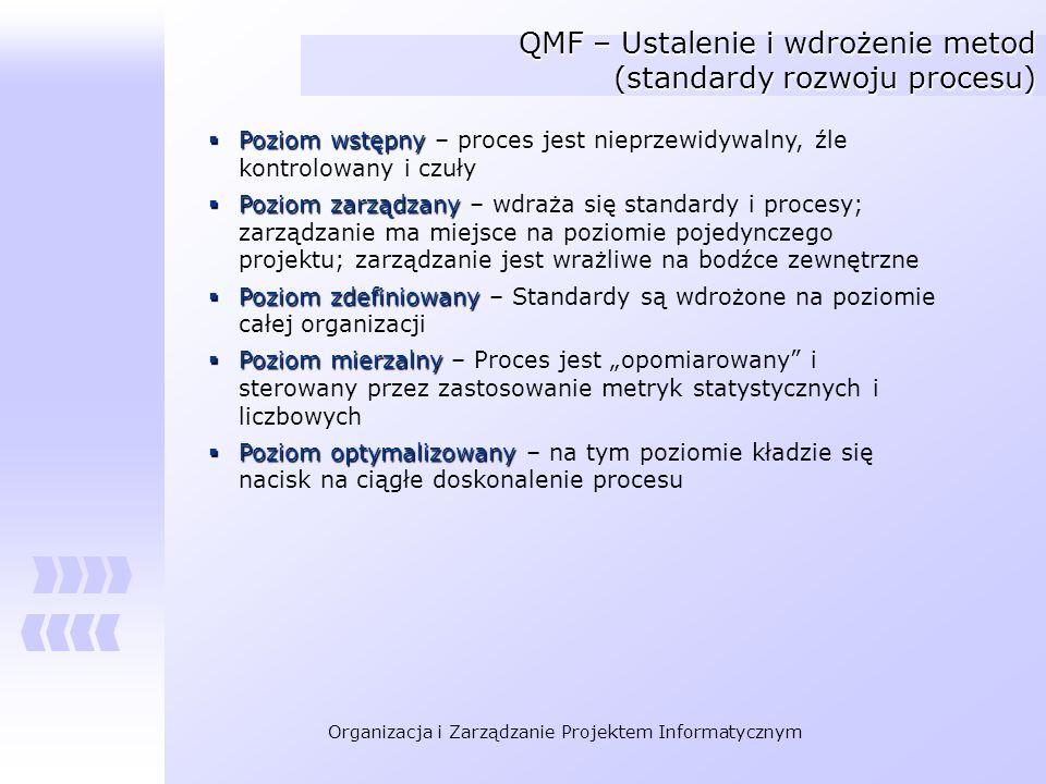 Organizacja i Zarządzanie Projektem Informatycznym QMF – Ustalenie i wdrożenie metod (standardy rozwoju procesu) Poziom wstępny Poziom wstępny – proce
