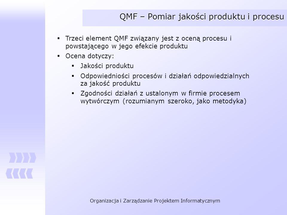 Organizacja i Zarządzanie Projektem Informatycznym QMF – Pomiar jakości produktu i procesu Trzeci element QMF związany jest z oceną procesu i powstają