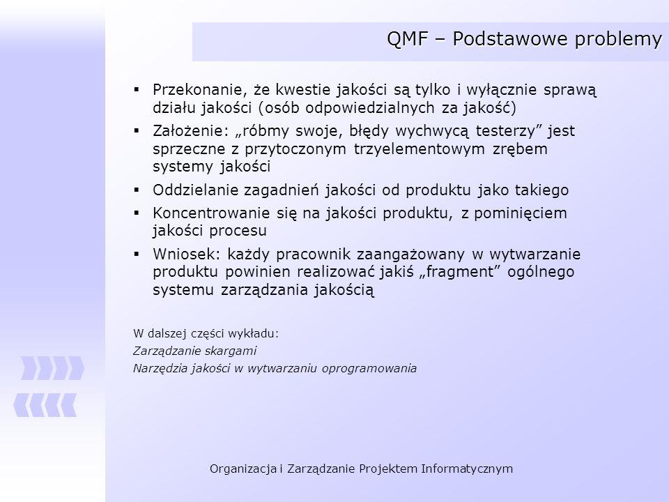 Organizacja i Zarządzanie Projektem Informatycznym QMF – Podstawowe problemy Przekonanie, że kwestie jakości są tylko i wyłącznie sprawą działu jakośc