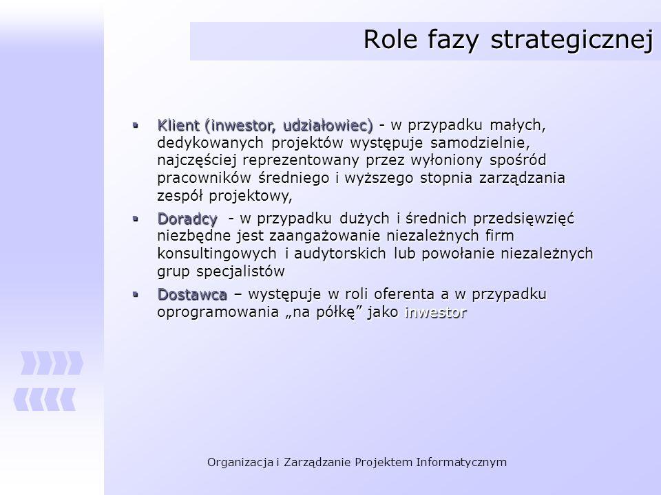 Organizacja i Zarządzanie Projektem Informatycznym Role fazy strategicznej Klient (inwestor, udziałowiec) - w przypadku małych, dedykowanych projektów