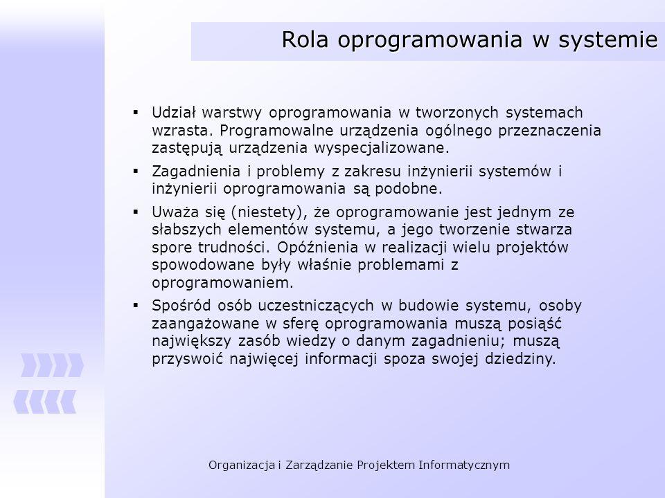 Organizacja i Zarządzanie Projektem Informatycznym Rola oprogramowania w systemie Udział warstwy oprogramowania w tworzonych systemach wzrasta. Progra