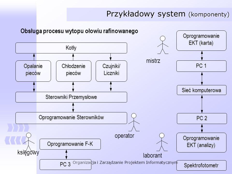 Organizacja i Zarządzanie Projektem Informatycznym Przykładowy system (komponenty) Obsługa procesu wytopu ołowiu rafinowanego Kotły Opalanie pieców Ch