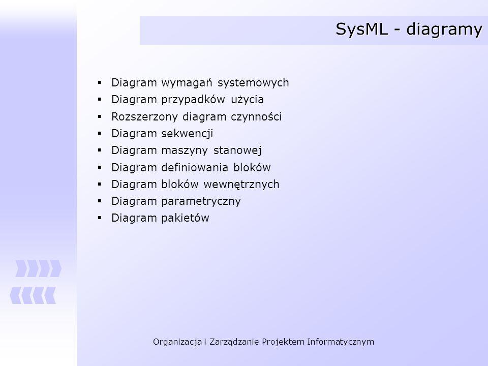 Organizacja i Zarządzanie Projektem Informatycznym SysML - diagramy Diagram wymagań systemowych Diagram przypadków użycia Rozszerzony diagram czynnośc