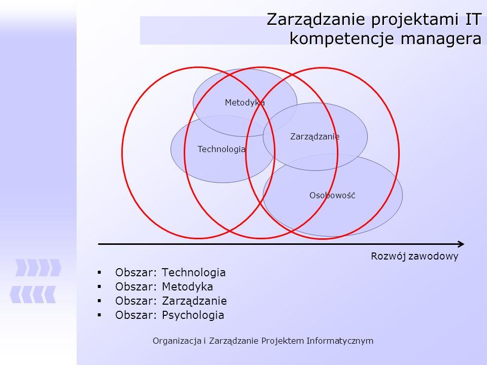 Organizacja i Zarządzanie Projektem Informatycznym Zarządzanie projektami IT kompetencje managera Obszar: Technologia Obszar: Metodyka Obszar: Zarządz