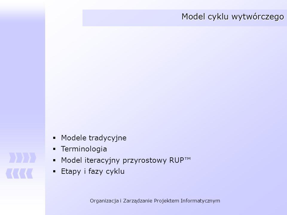 Organizacja i Zarządzanie Projektem Informatycznym Model cyklu wytwórczego Modele tradycyjne Terminologia Model iteracyjny przyrostowy RUP Etapy i faz