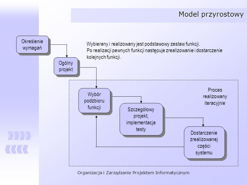 Organizacja i Zarządzanie Projektem Informatycznym Model przyrostowy Wybierany i realizowany jest podstawowy zestaw funkcji. Po realizacji pewnych fun