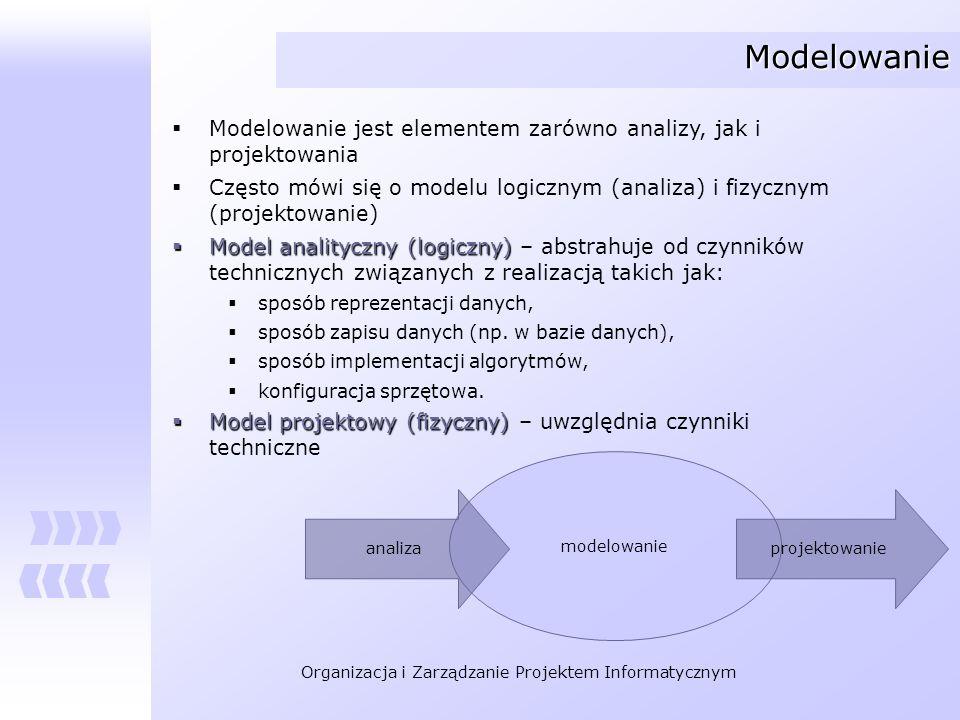 Organizacja i Zarządzanie Projektem Informatycznym modelowanie Modelowanie Modelowanie jest elementem zarówno analizy, jak i projektowania Często mówi