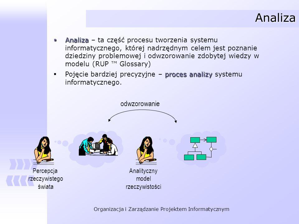 Organizacja i Zarządzanie Projektem Informatycznym Analiza Analiza Analiza – ta część procesu tworzenia systemu informatycznego, której nadrzędnym cel