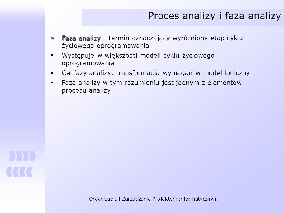Organizacja i Zarządzanie Projektem Informatycznym Proces analizy i faza analizy Faza analizy Faza analizy – termin oznaczający wyróżniony etap cyklu