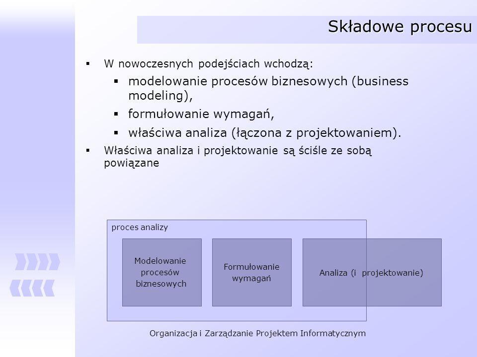 Organizacja i Zarządzanie Projektem Informatycznym proces analizy Składowe procesu W nowoczesnych podejściach wchodzą: modelowanie procesów biznesowyc