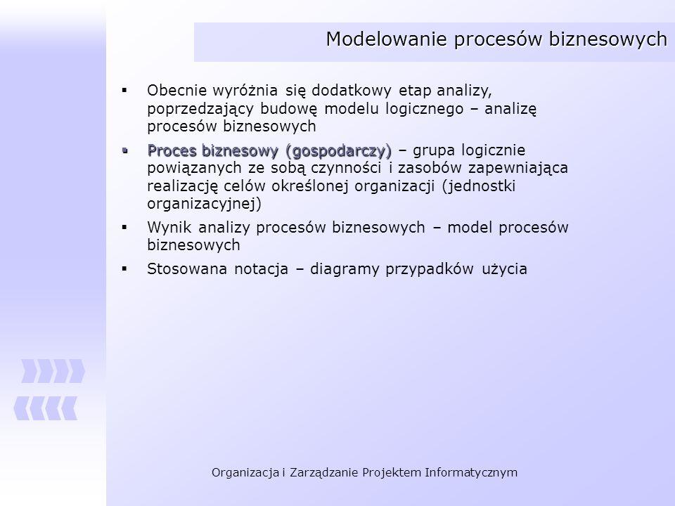 Organizacja i Zarządzanie Projektem Informatycznym Obecnie wyróżnia się dodatkowy etap analizy, poprzedzający budowę modelu logicznego – analizę proce