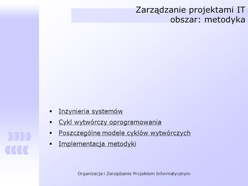 Organizacja i Zarządzanie Projektem Informatycznym Zarządzanie projektami IT obszar: zarządzanie Dobór kadry Organizacja pracy zespołu Wyodrębnienie i podział zadań Kosztorysowanie Harmonogramowanie Raportowanie Taktyka i polityka informacyjna Zarządzanie zmianami