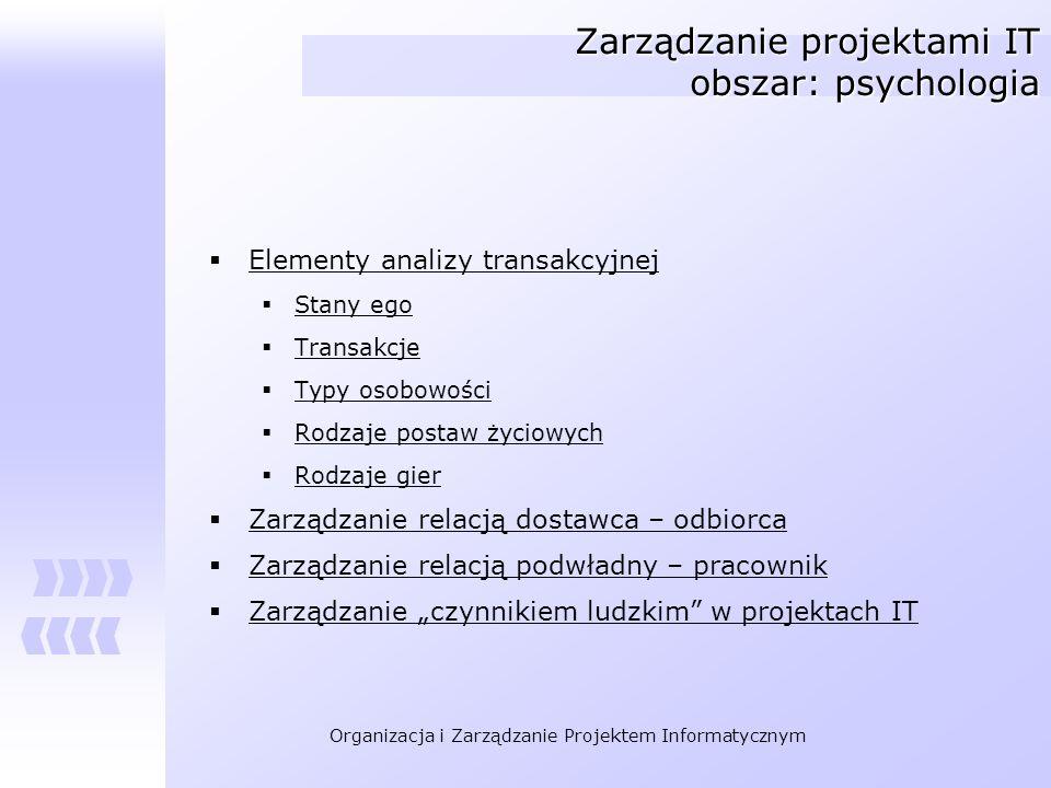 Organizacja i Zarządzanie Projektem Informatycznym Zarządzanie projektami IT obszar: psychologia Elementy analizy transakcyjnej Stany ego Transakcje T