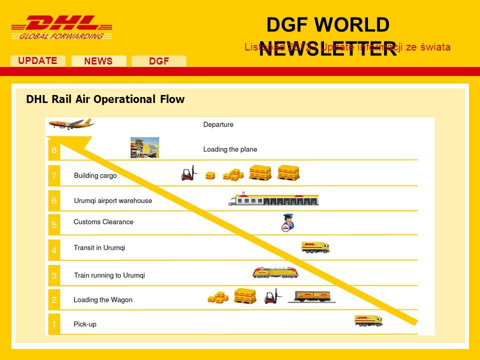 UPDATE DGF WORLD NEWSLETTER NEWS DGF DHL Rail Air Operational Flow Listopad 2012 | Update informacji ze świata