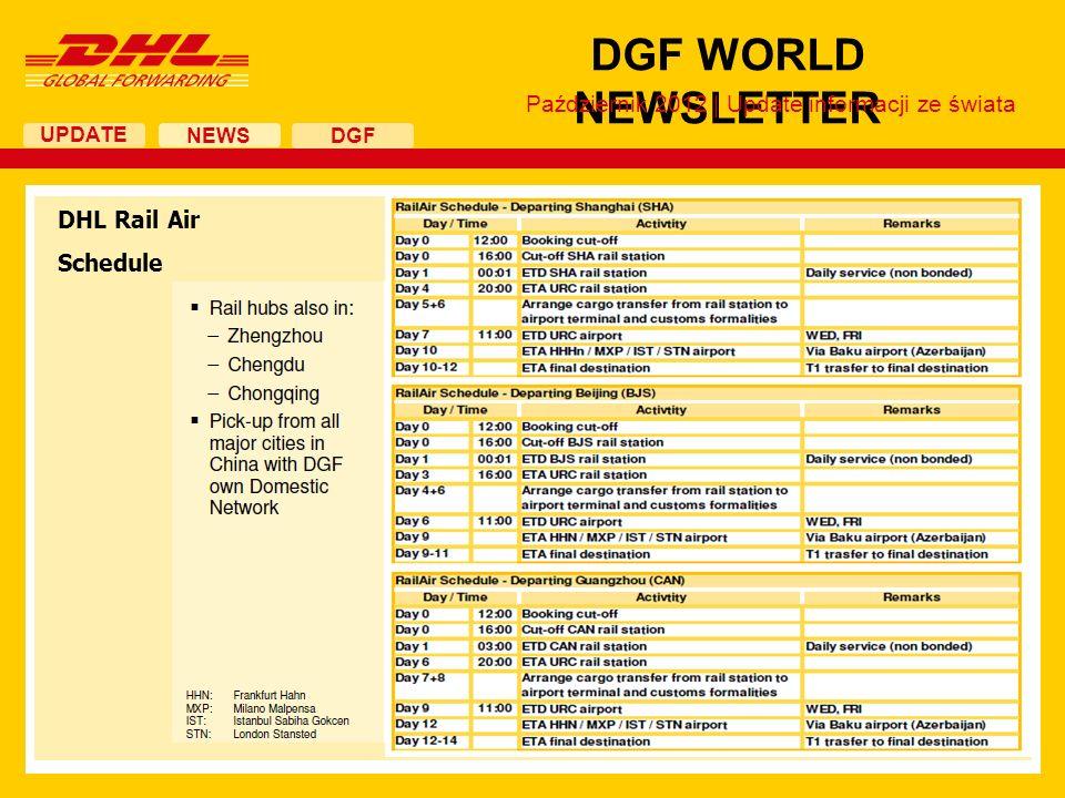 UPDATE DGF WORLD NEWSLETTER NEWS DGF DHL Rail Air Schedule Październik 2012 | Update informacji ze świata