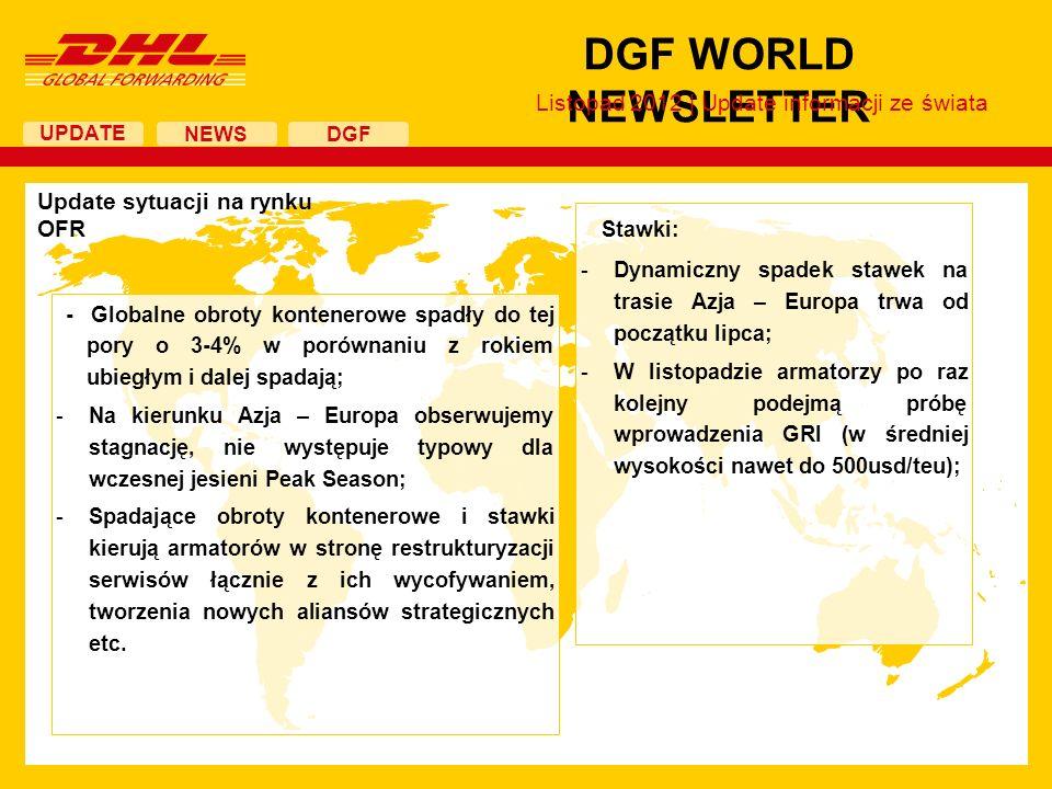 UPDATE DGF WORLD NEWSLETTER NEWS DGF Update sytuacji na rynku OFR - Globalne obroty kontenerowe spadły do tej pory o 3-4% w porównaniu z rokiem ubiegł