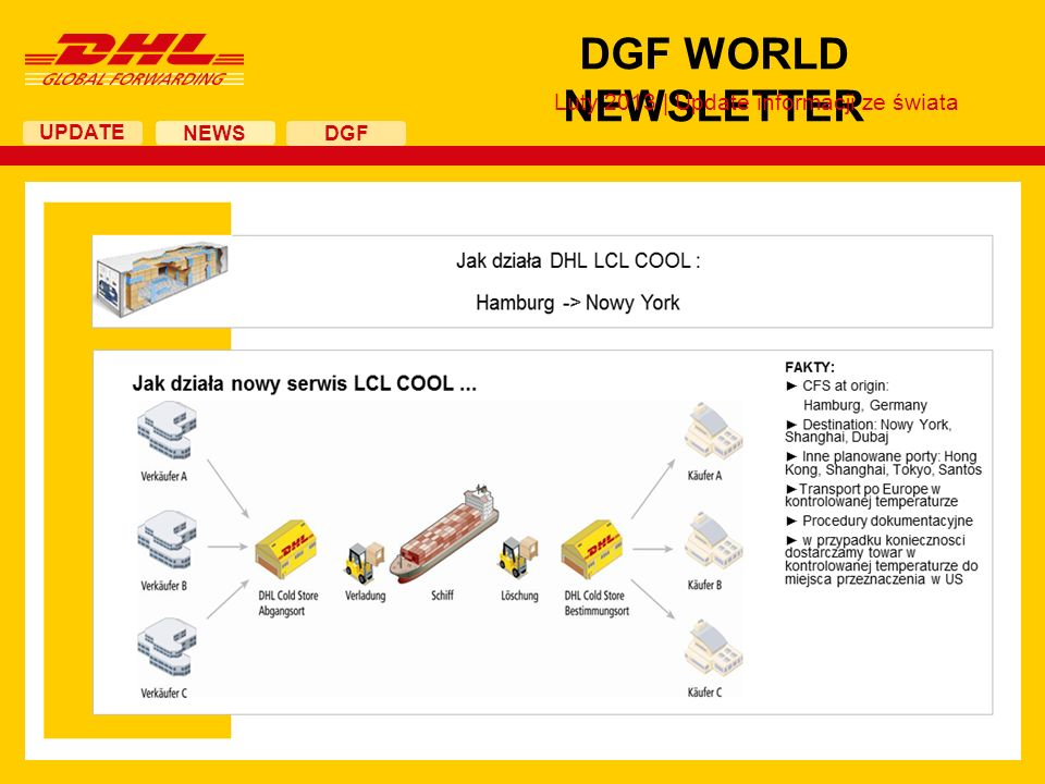 UPDATE DGF WORLD NEWSLETTER NEWS DGF Luty 2013 | Update informacji ze świata
