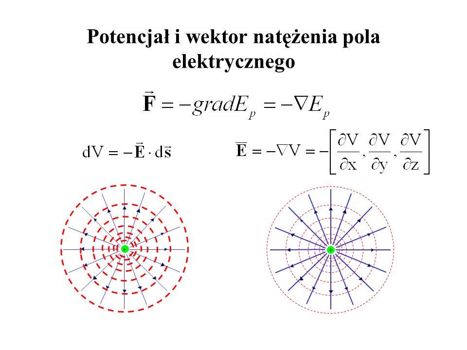 Potencjał i wektor natężenia pola elektrycznego + +