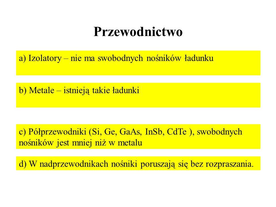 Przewodnictwo a) Izolatory – nie ma swobodnych nośników ładunku b) Metale – istnieją takie ładunki c) Półprzewodniki (Si, Ge, GaAs, InSb, CdTe ), swob