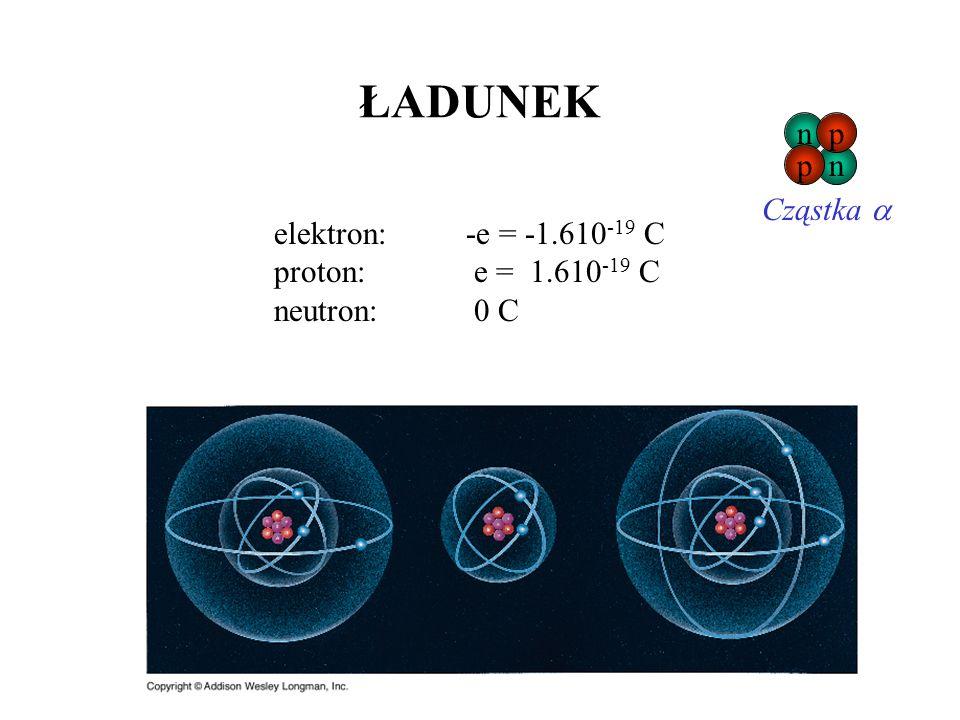 ŁADUNEK elektron:-e = -1.610 -19 C proton: e = 1.610 -19 C neutron: 0 C n np p Cząstka