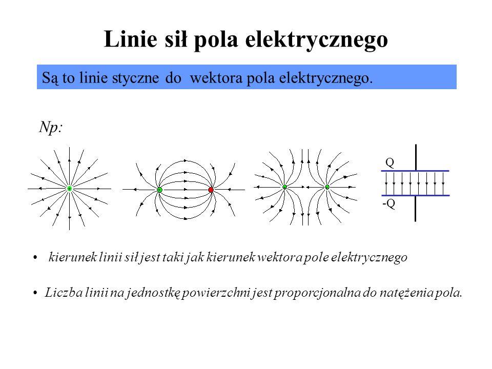 Linie sił pola elektrycznego Są to linie styczne do wektora pola elektrycznego. kierunek linii sił jest taki jak kierunek wektora pole elektrycznego N