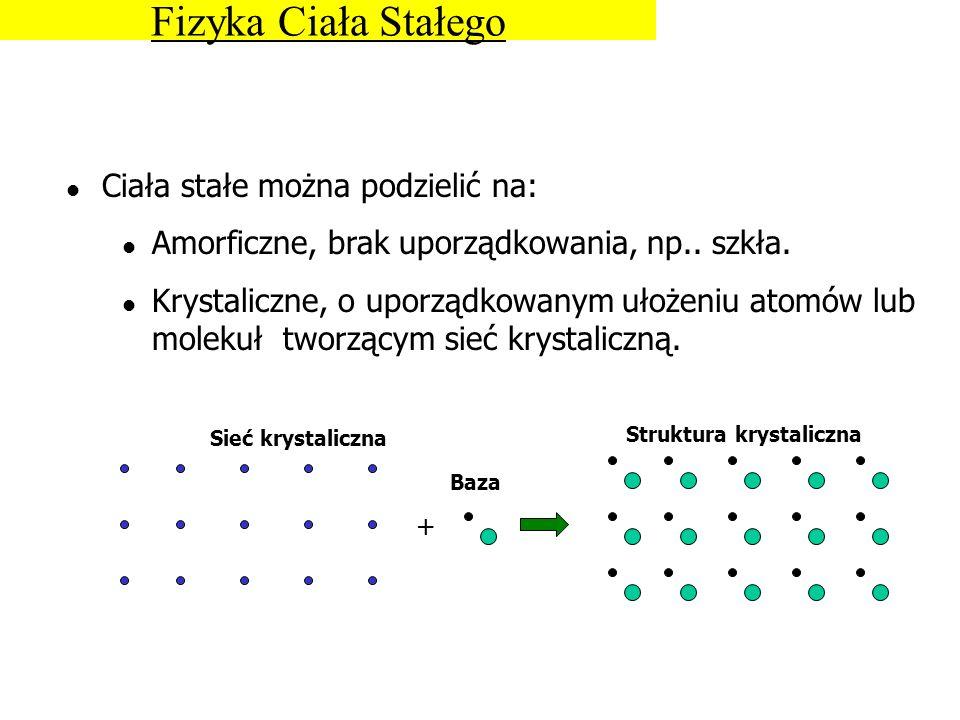quartz Struktura krystaliczna Struktura amorficzna