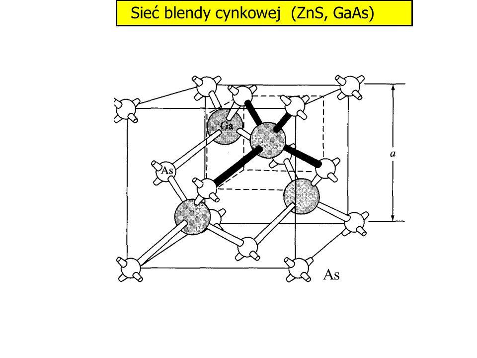Właściwości ciał o wiązaniach kowalencyjnych Tworzone za pomocą silnych, zlokalizowanych wiązań.