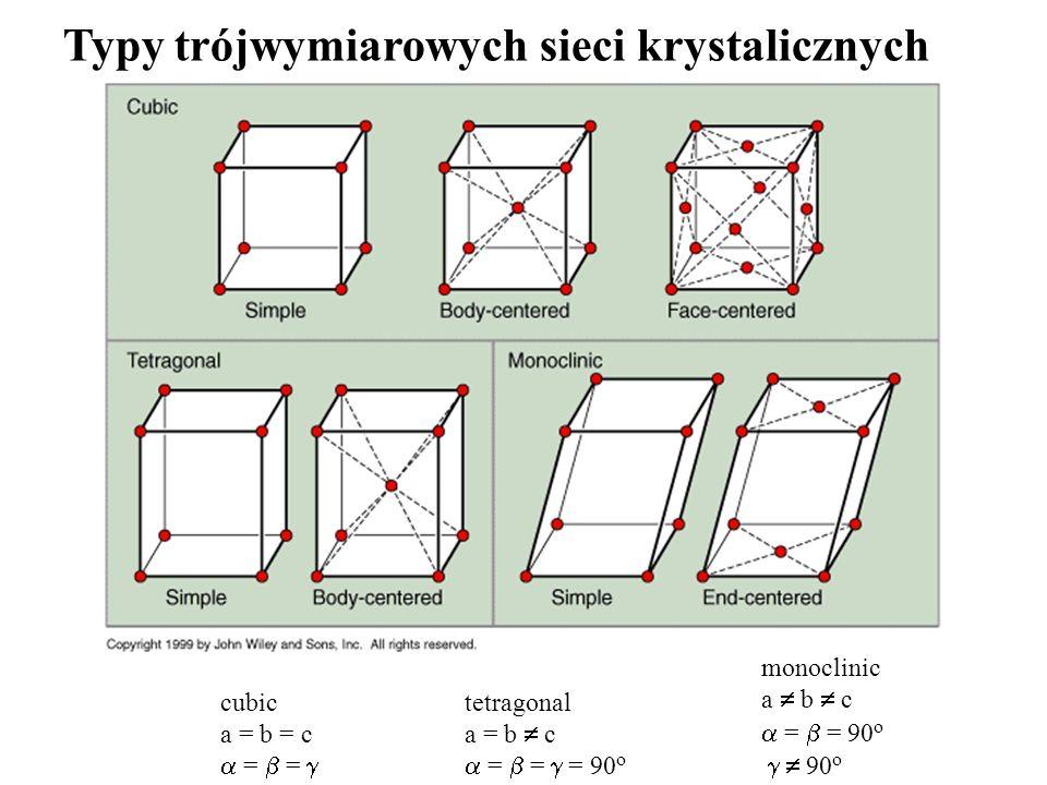 orthorhombic a b c = = = 90 o hexagonal a = b c = = 90 o ; = 120 o triclinic a b c 90 o trigonal (rhombohedral) a = b = c = = 90 o