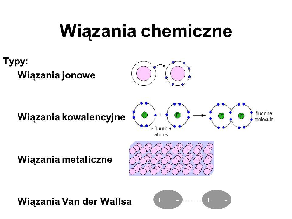Powstają gdy następuje transfer ładunku od jednego atomu do drugiego * Dwa atomy tworzą w ten sposób układ dwu jonów o przeciwnych znakach * Typowym przykładem jest tu kryształ NaCl powstający w wyniku transferu elektronu z sodu do chloru Struktura elektronowa atomu Na 1s 2 2s 2 2p 6 3s 1 Struktura elektronowa atomu Cl 1s 2 2s 2 2p 6 3s 2 3p 5 Wiązania jonowe Na Cl + – + –