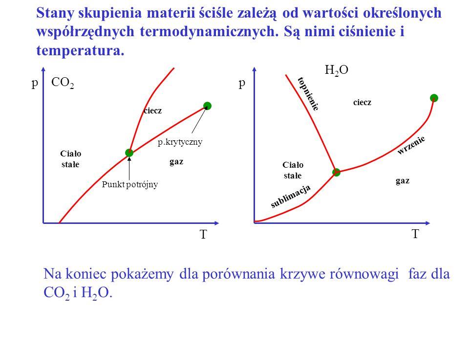 Stany skupienia materii ściśle zależą od wartości określonych współrzędnych termodynamicznych. Są nimi ciśnienie i temperatura. T p Punkt Potrójny Pun
