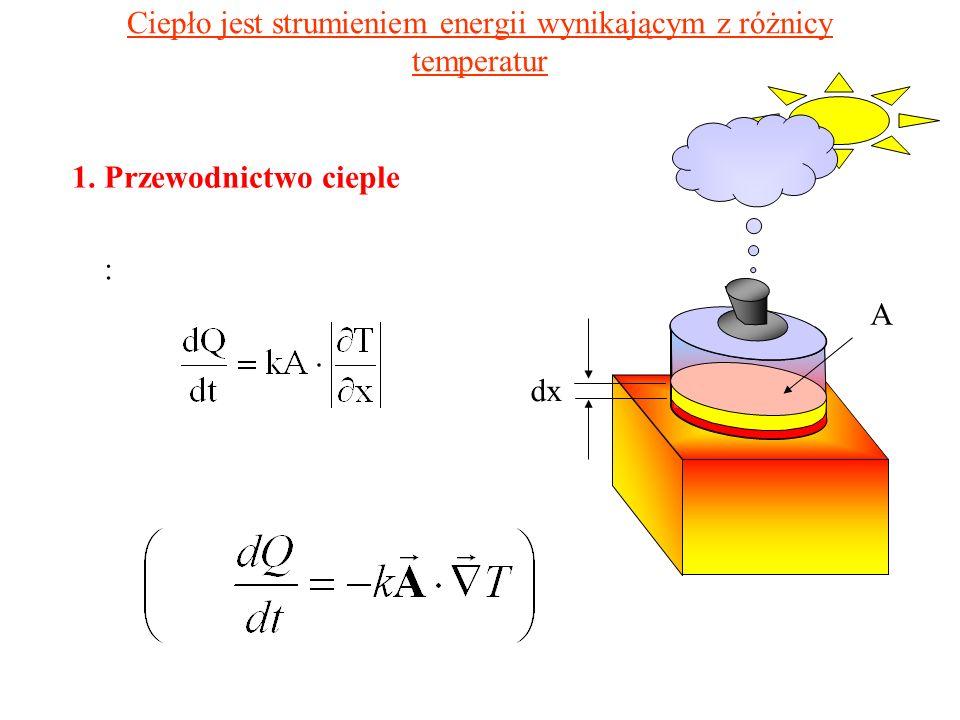 T1T1 T2T2 T1T1 T2T2 ciepło temperatura w pręcie T 1 > T 2 Kule i pręt miedziany Ciepło jest strumieniem energii wynikającym z różnicy temperatur