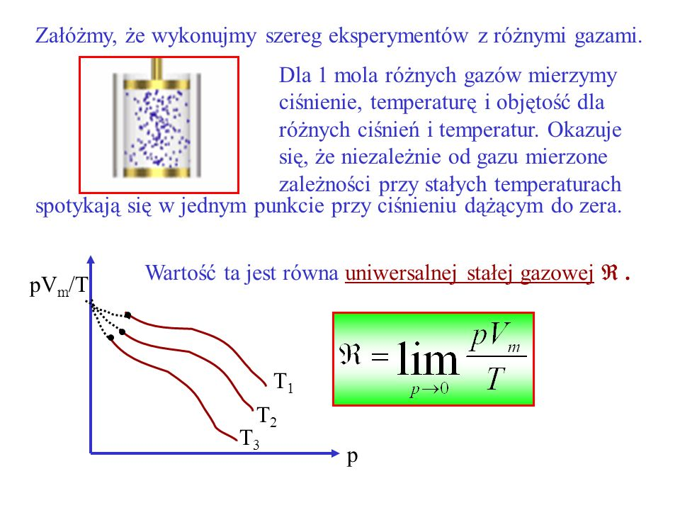 Gaz doskonały Definicja makroskopowa : Gaz doskonały to taki, który spełnia równanie stanu PV = nRT P - ciśnienie V - objętość n – ilość gazu (w molac