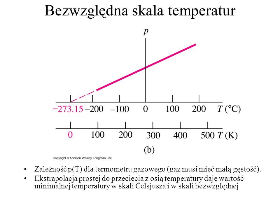 Termometr gazowy objętość V ciśnienie nieznana T Zbiornik umieszczamy w miejscu, w którym mierzymy temperaturę. Odczytujemy ciśnienie. Następnie umies