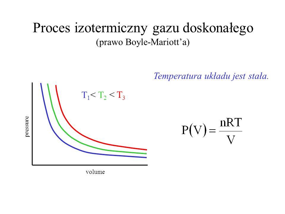 Proces t ermodynamiczny Proces termodynamiczny jest sekwencją stanów układu. Podczas procesu termodynamicznego parametry stanu są funkcją czasu. P V T