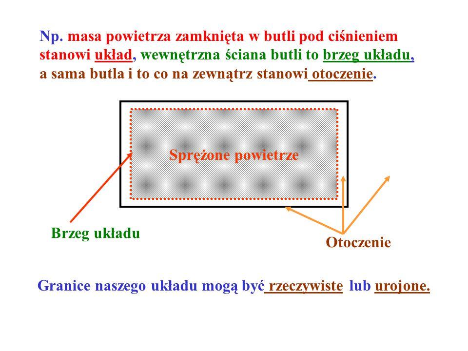 Termodynamika zajmuje się głównie dwoma rodzajami energii: ciepłem i pracą. Oddziaływanie z otoczeniem jest opisane przez działanie sił. Stan układu j