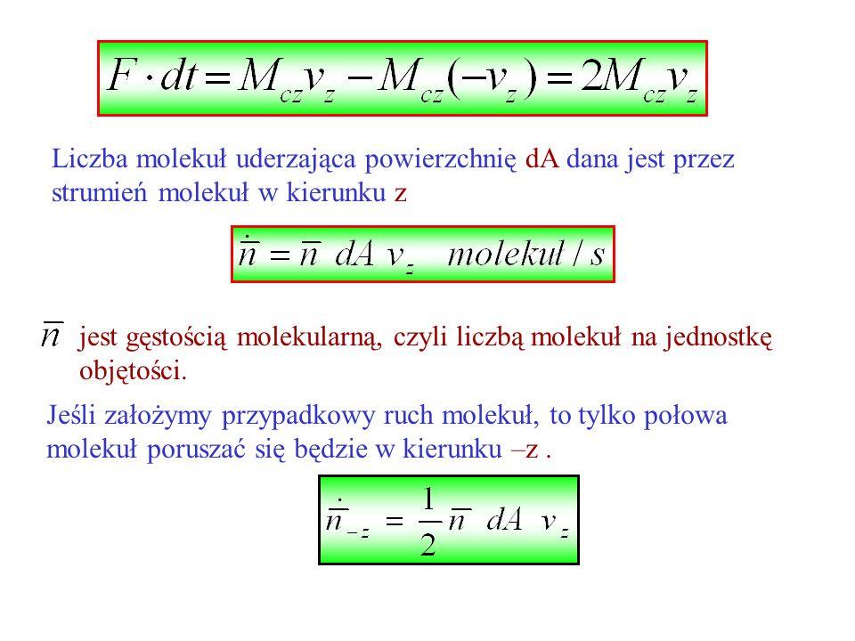x y z vxvx vyvy vzvz dA Kinetyczna teoria gazu doskonałego Aby pokazać proste zależności pomiędzy termodynamiką mikroskopową a makroskopową rozważmy p