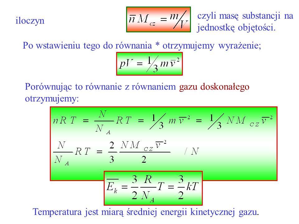 Z zależności pomiędzy popędem siły a zmianą pędu znajdujemy, że całkowity pęd przekazany powierzchni dA w czasie dt jest równy iloczynowi czyli Wiemy,