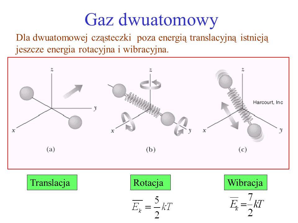 Zasada ekwipartycji energii Na jeden stopień swobody przypada energii Średnia energia kinetyczna dla jednej cząstki.