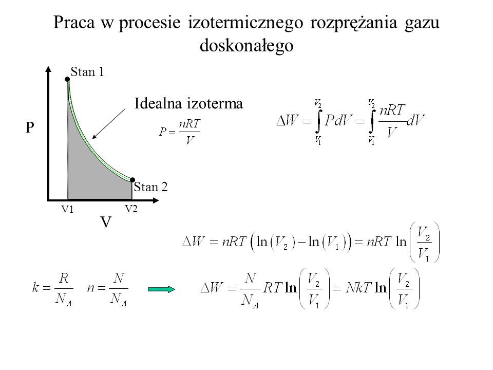 Energia wewnętrzna gazu doskonałego W skład energii wewnętrznej gazu doskonałego wchodzą: energia kinetyczna ruchu postępowego i obrotowego oraz energ