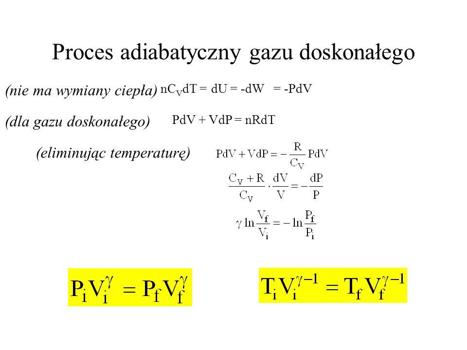 Ciepło molowe kryształów monoatomowych – prawo Dulonga - Petita Ciepło molowe jest takie samo dla różnych ciał, nie zależy od masy atomowej!