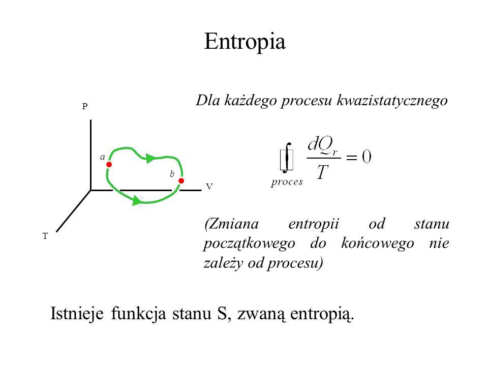 Proces adiabatyczny gazu doskonałego dU = -dW (nie ma wymiany ciepła) = -PdVnC V dT = (dla gazu doskonałego) PdV + VdP = nRdT (eliminując temperaturę)
