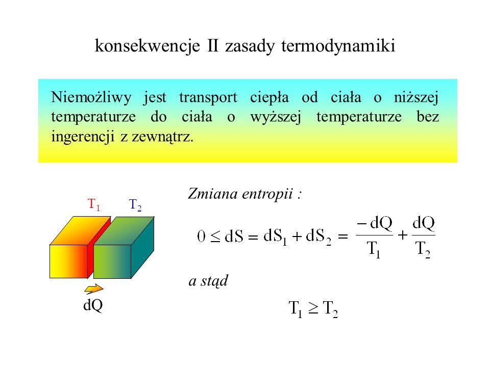 Q c TcTc Konsekwencje II zasady termodynamiki engine W Q h ThTh Niemożliwe jest zbudowanie maszyny cieplnej, która podczas jednego cyklu wykonywałaby