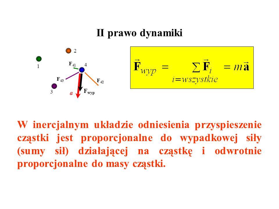 II prawo dynamiki W inercjalnym układzie odniesienia przyspieszenie cząstki jest proporcjonalne do wypadkowej siły (sumy sił) działającej na cząstkę i