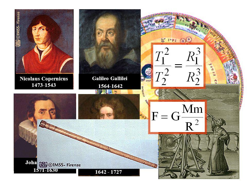 Nicolaus Copernicus 1473-1543 Galileo Gallilei 1564-1642 Johannes Kepler 1571-1630 Sir Isaac Newton 1642 - 1727