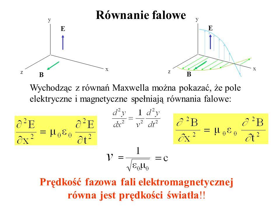 Równanie falowe z x y E B Wychodząc z równań Maxwella można pokazać, że pole elektryczne i magnetyczne spełniają równania falowe: z x y E B Prędkość f
