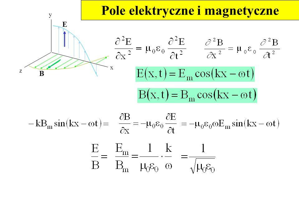 z x y E B Pole elektryczne i magnetyczne