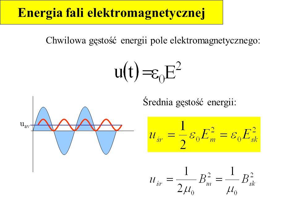 Energia fali elektromagnetycznej Średnia gęstość energii: u av Chwilowa gęstość energii pole elektromagnetycznego: